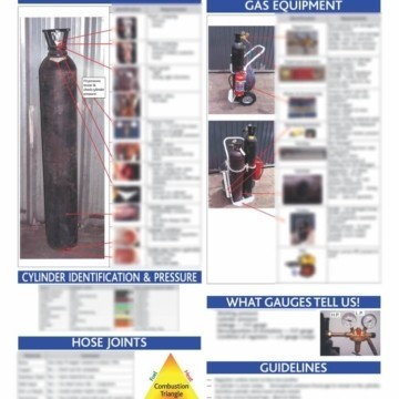 Gas Safety Posters GSI Gas Safety Poster 1 – 730 x 530